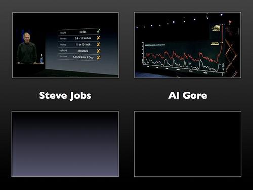 steve jobs | lohit's blog, Modern powerpoint